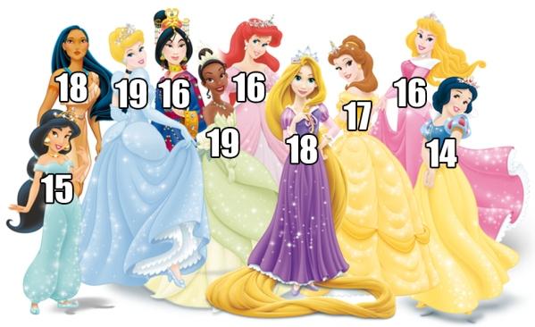 edad princesas